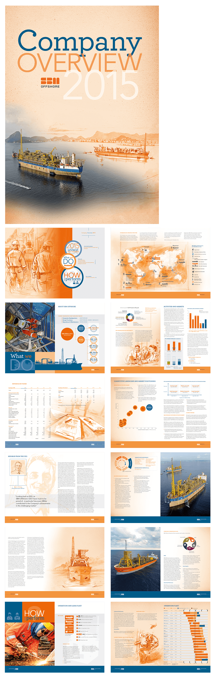 SBM offshore-annual report-Equation advertising Brussels